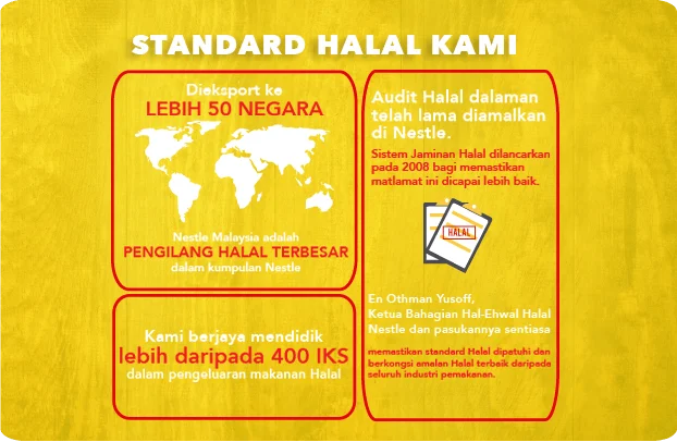 mf2b-cert-halal-standards_bm